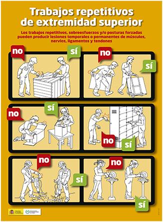 Trabajos repetitivos de la extremidad superior I. Cartel - Año 2012