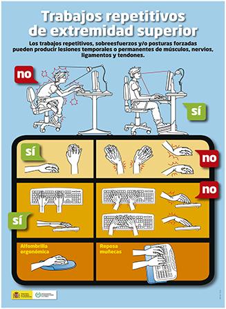 Trabajos repetitivos de la extremidad superior II. Cartel - Año 2012