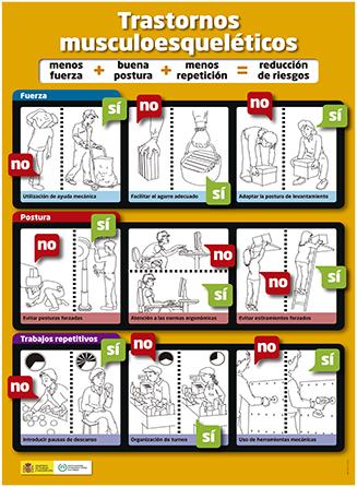 Trastornos musculoesqueléticos. Fuerza, postura y trabajos repetitivos. Cartel - Año 2012