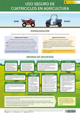 Cartel. Uso seguro de cuatriciclos en agricultura - Año 2020