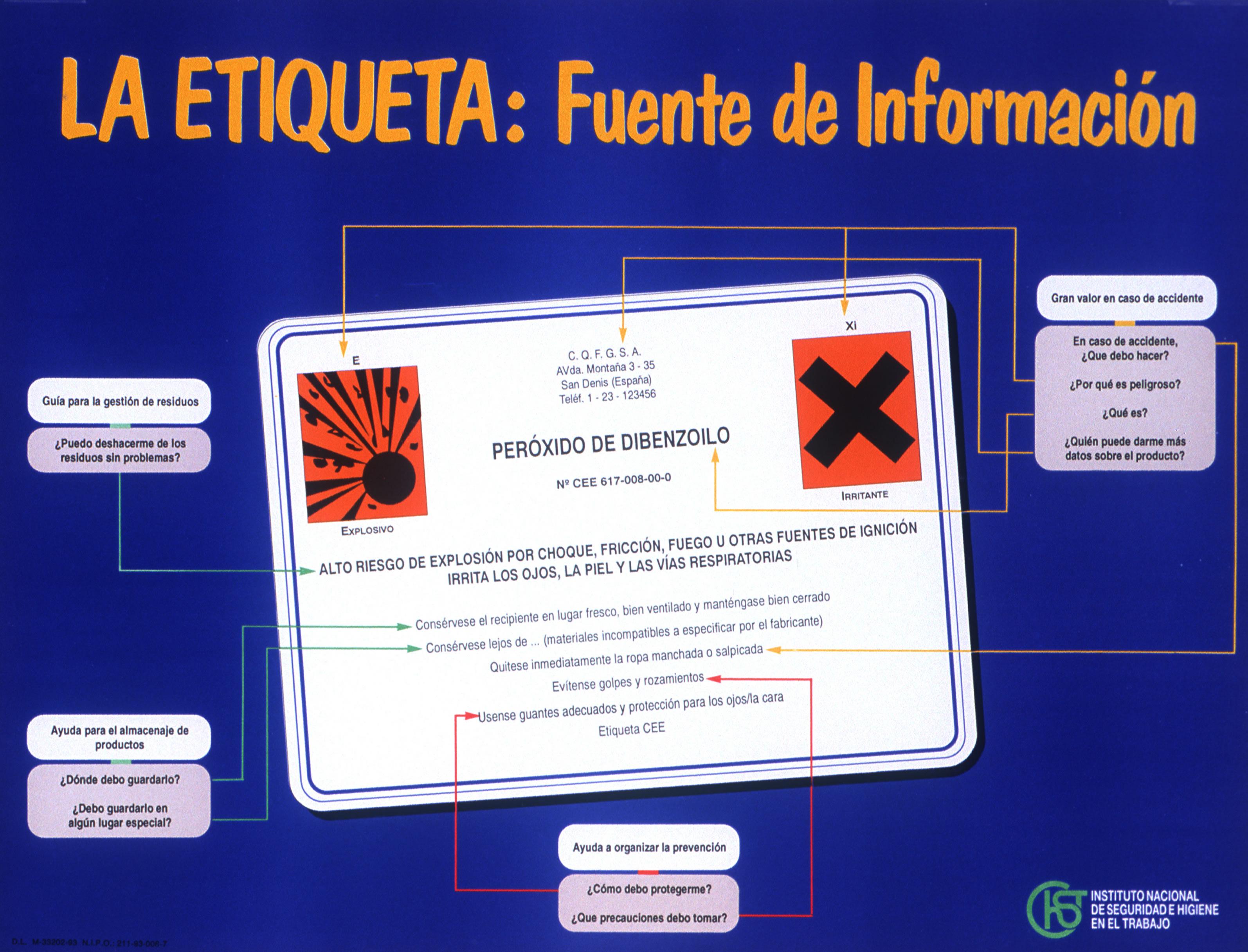 La etiqueta: fuente de información. Cartel - Año 2000