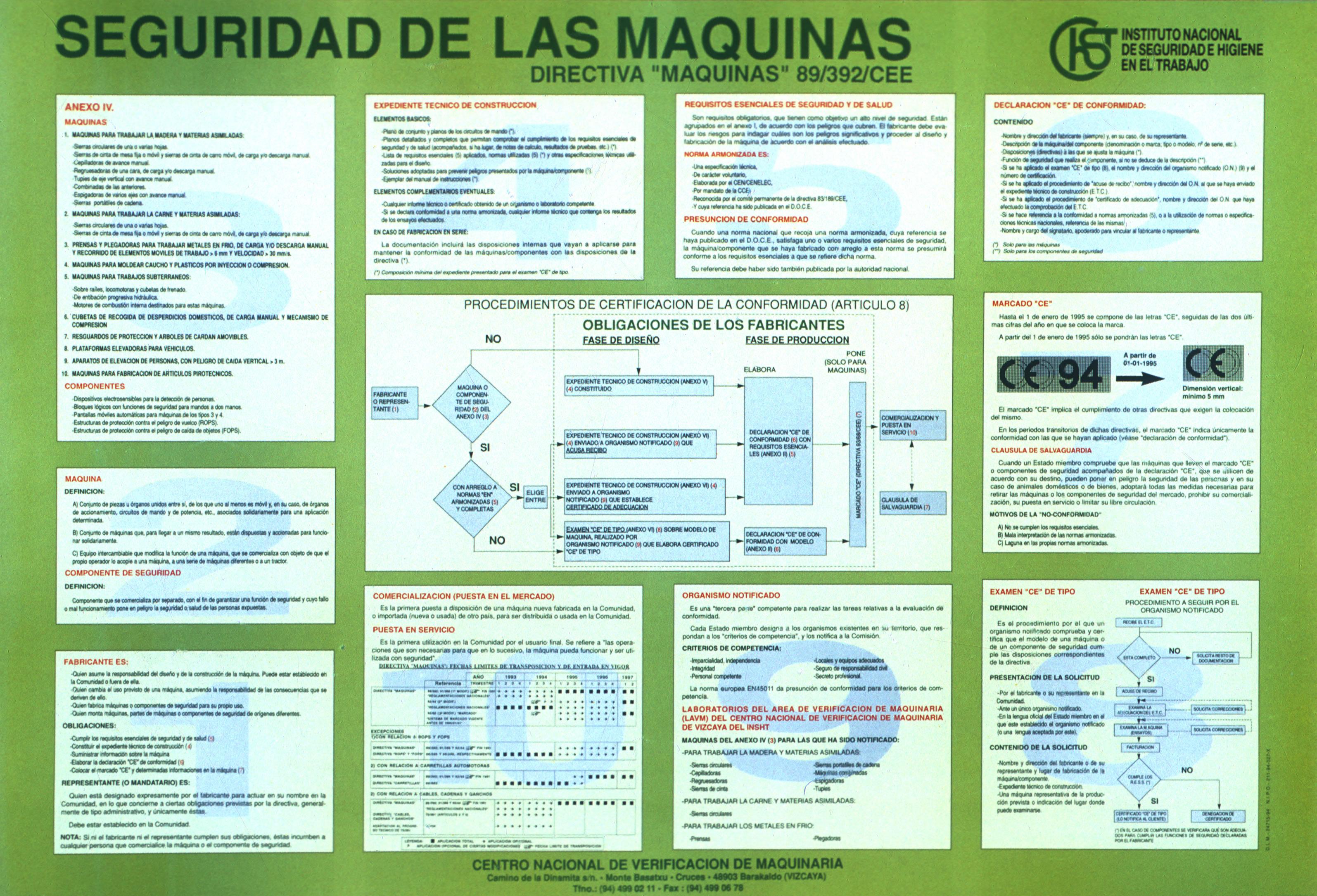 Seguridad en las máquinas. Cartel - Año 2010