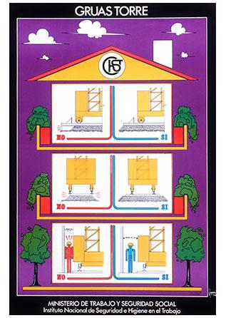 Grúas torre. Cartel - Año 2000