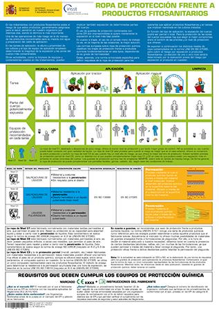 Póster técnico. Ropa de protección frente a plaguicidas - Año 2019