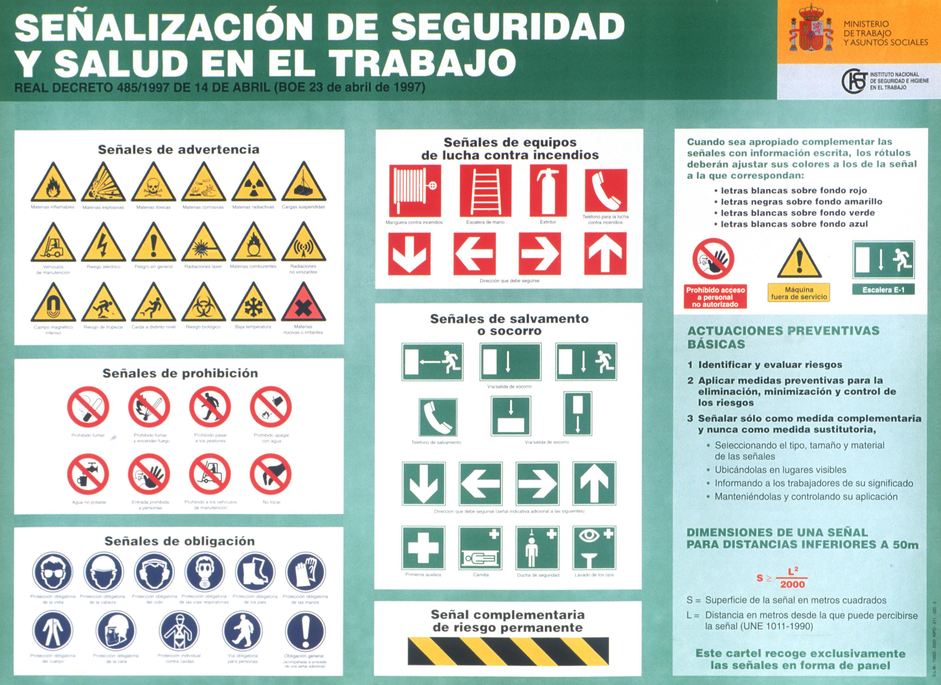 Señalización de seguridad en los centros de trabajo - Año 2000